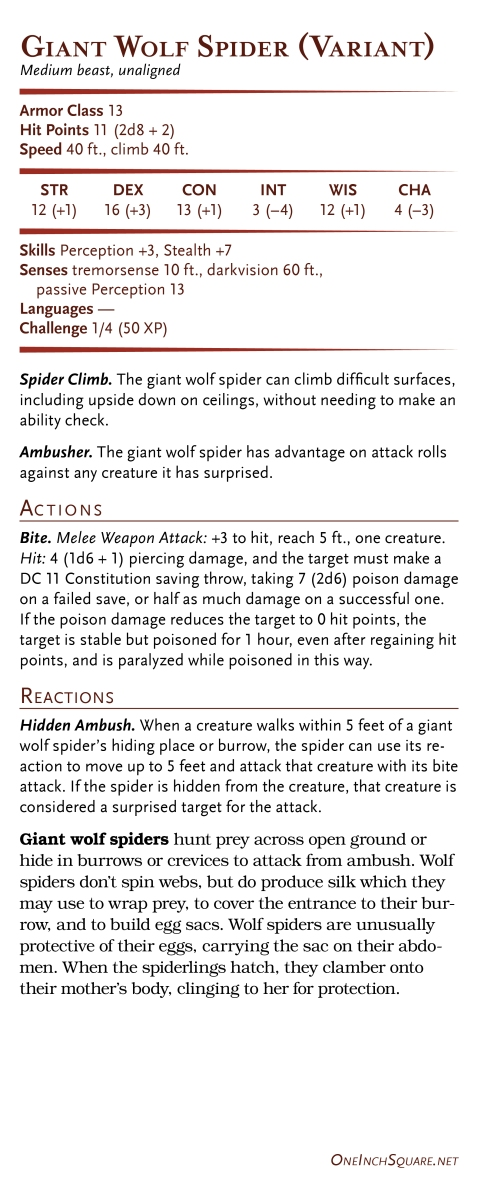 Giant Wolf Spider (Variant).jpg